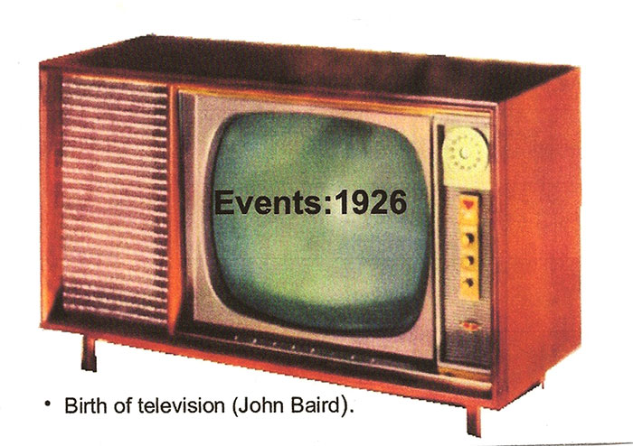 Birth of Television